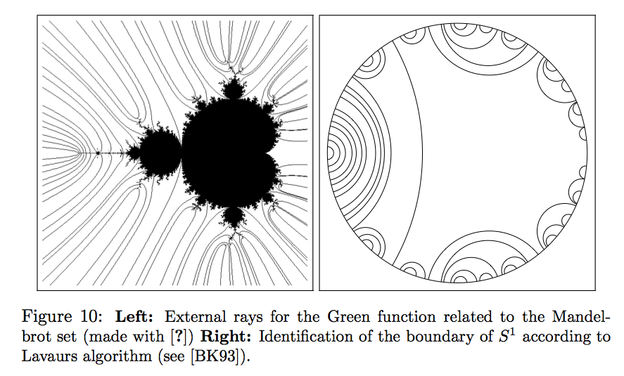 The image from External rays & Lavaurs algorithm